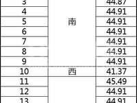 天宁地铁口江南经典 绝版5.2米挑高 靠近吾悦万达各繁华商圈