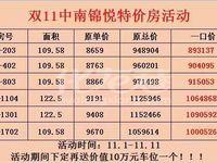 -镇江大港 高铁新城 -中南 锦悦 中南大品牌 首付仅15万起,购房就送地下车位